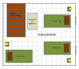 Plan de la mezzanine du gîte